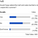 Fargo Moorhead Dam and Diversion Tax Vote